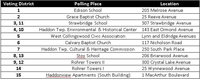 Polling locations in Haddon Township, NJ. Credit: Matt Skoufalos.