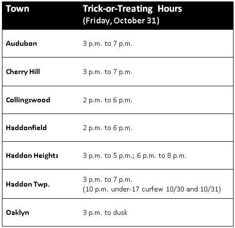 Trick-or-treating schedule for Camden County. Credit: Matt Skoufalos.