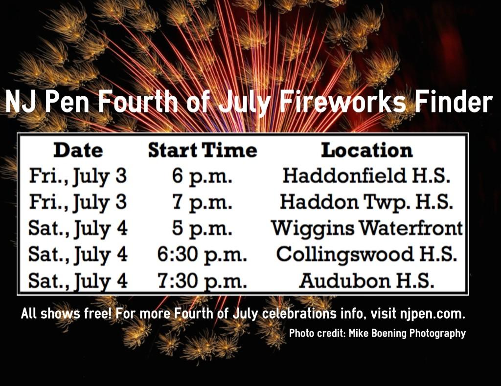 NJ Pen Fireworks Finder. Credit: NJ Pen.