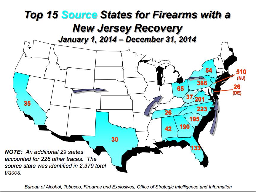 NJ firearm recovery stats. Credit: ATF.