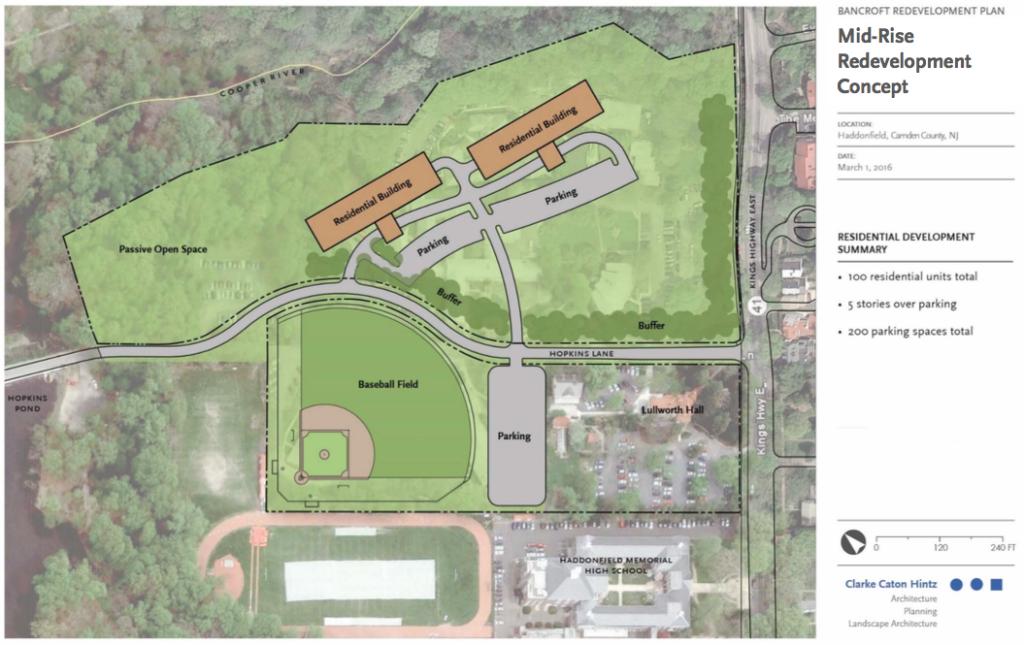 Bancroft Redevelopment concept. Credit: Clarke Caton Hintz.