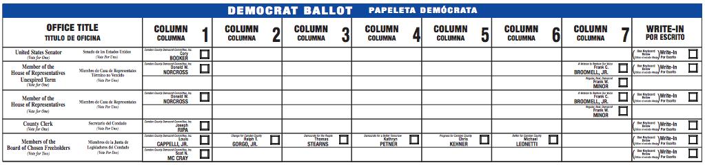 2014 Camden County Democratic Primary Ballot. Credit: Camden County.