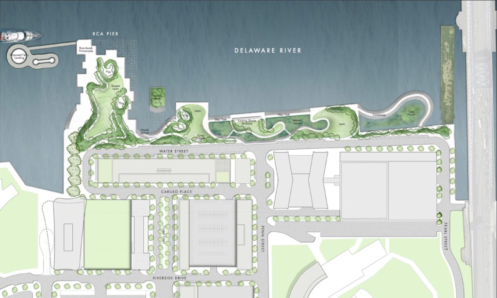 Roadway visualization of the Camden waterfront redevelopment. Credit: Liberty Property Trust.
