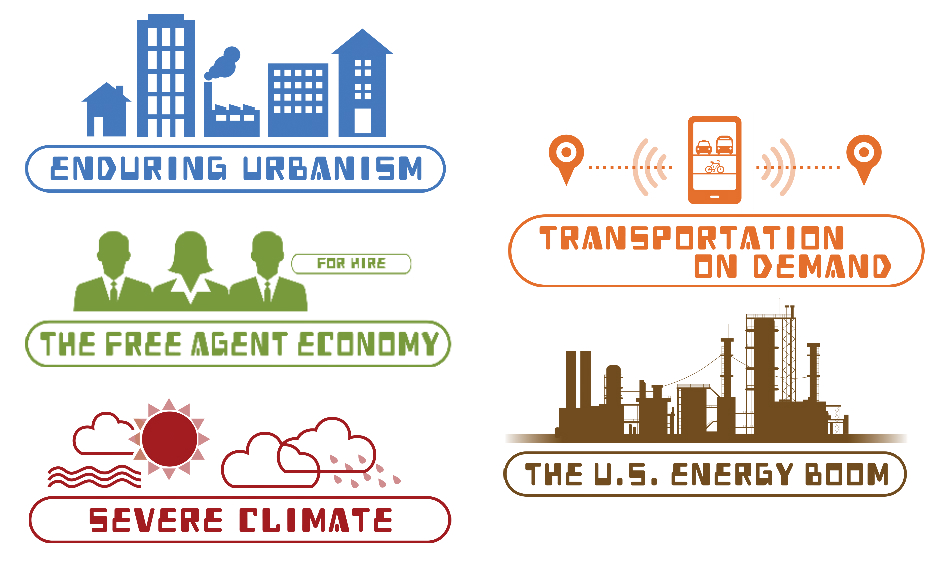 The DVRPC has identified five Future Forces as having a regional impact through 2045. Credit: DVRPC.