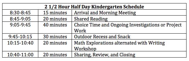 Model schedule for half-day kindergarten. Credit: NJDOE.