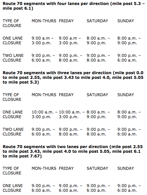 Planned Route 70 lane closures for the repaving project. Credit: NJDOT.
