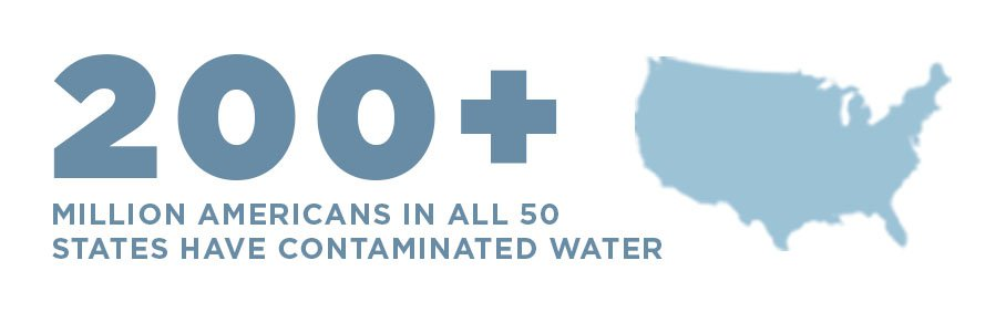 EWG claims that 200 million Americans are at risk of contaminated water. Credit: EWG.