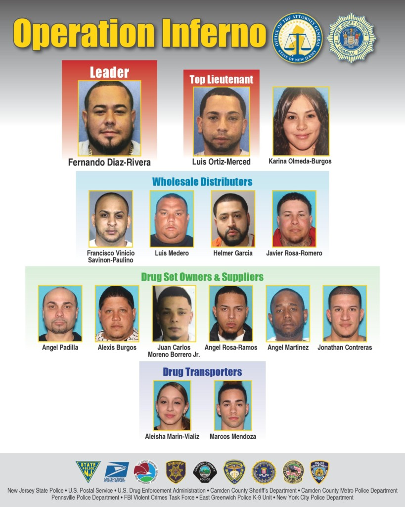 Operation Inferno suspect chart. Credit: NJ Attorney General.